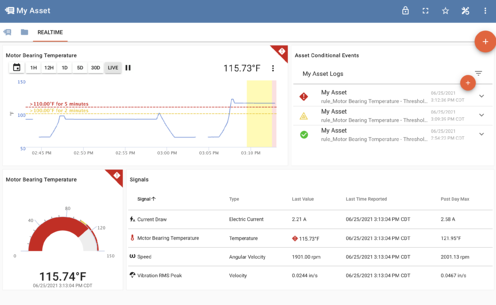Administrative view within a remote monitoring application where rules can be set to detect warning states for industrial, PLC-based machinery.